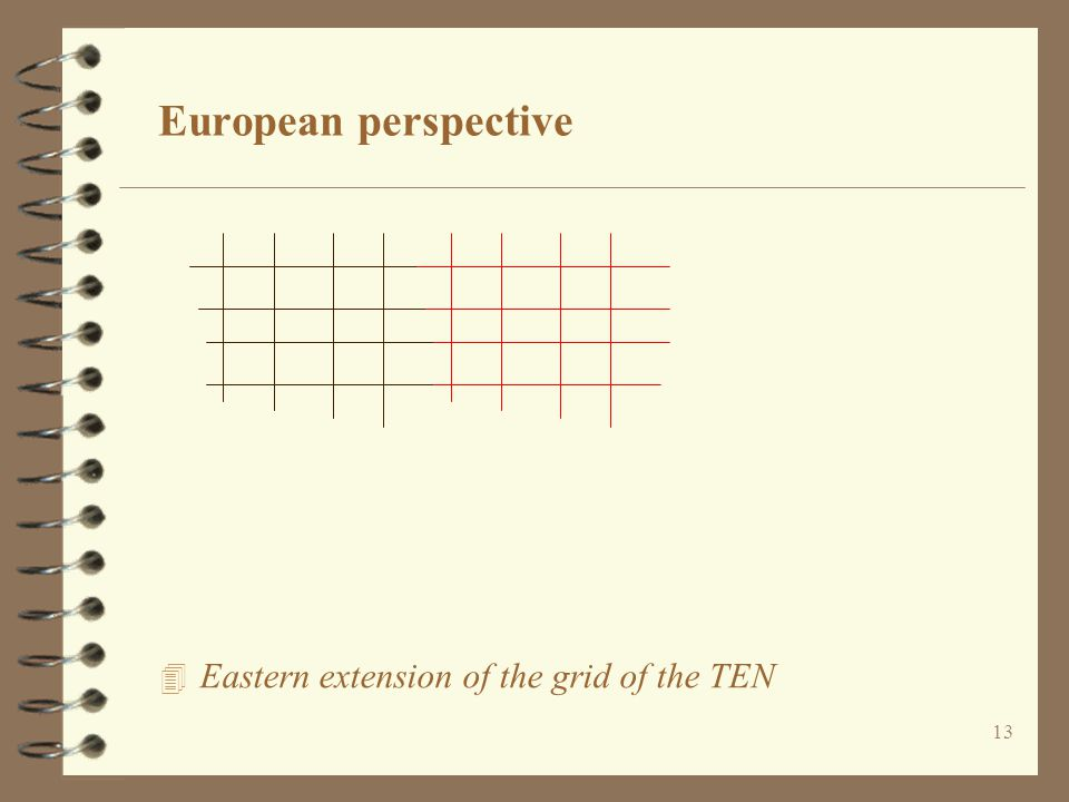 13 4 Eastern extension of the grid of the TEN European perspective
