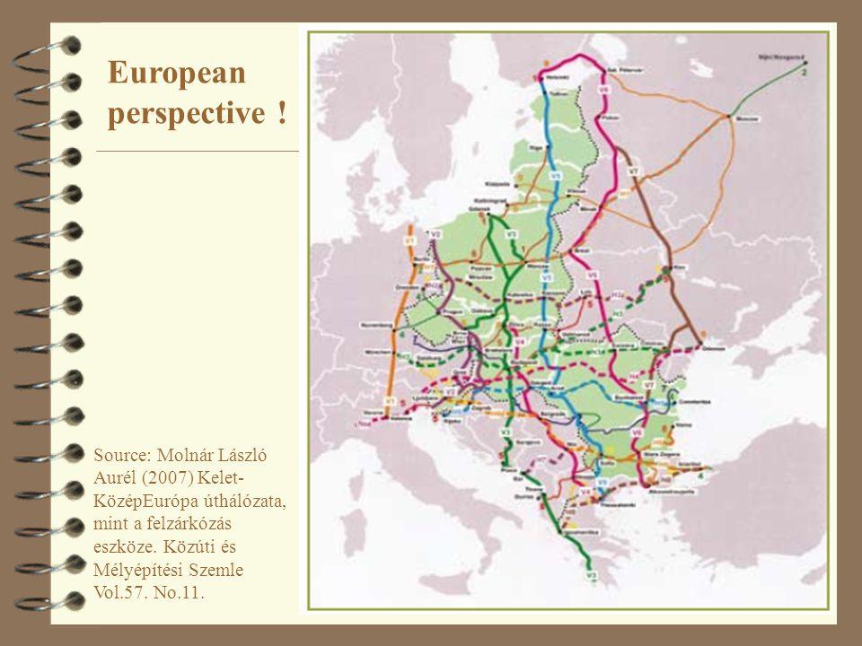 27 Source: Molnár László Aurél (2007) Kelet- KözépEurópa úthálózata, mint a felzárkózás eszköze.