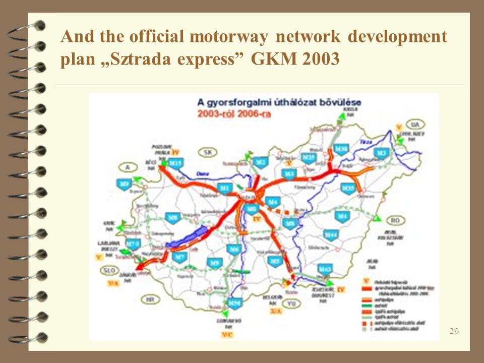 "29 And the official motorway network development plan ""Sztrada express GKM 2003"