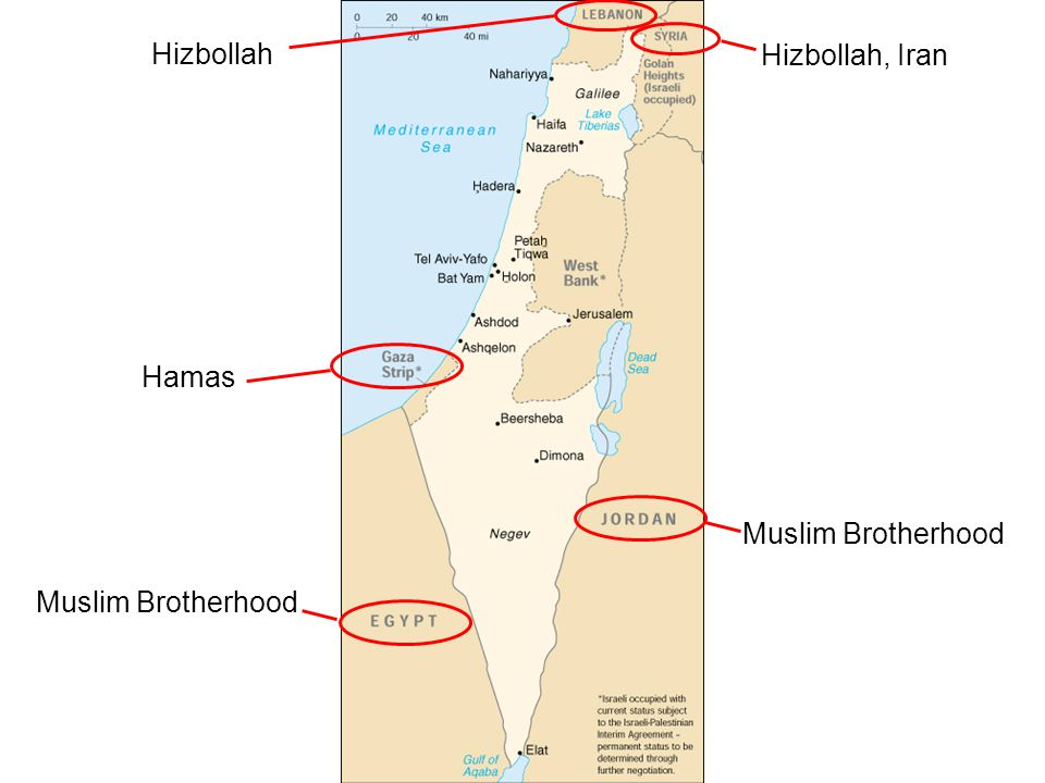 Muslim Brotherhood Hamas Hizbollah Hizbollah, Iran Muslim Brotherhood