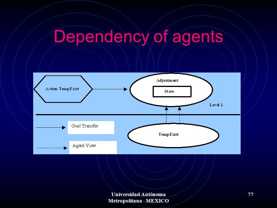 Universidad Autónoma Metropolitana - MEXICO 77 Dependency of agents