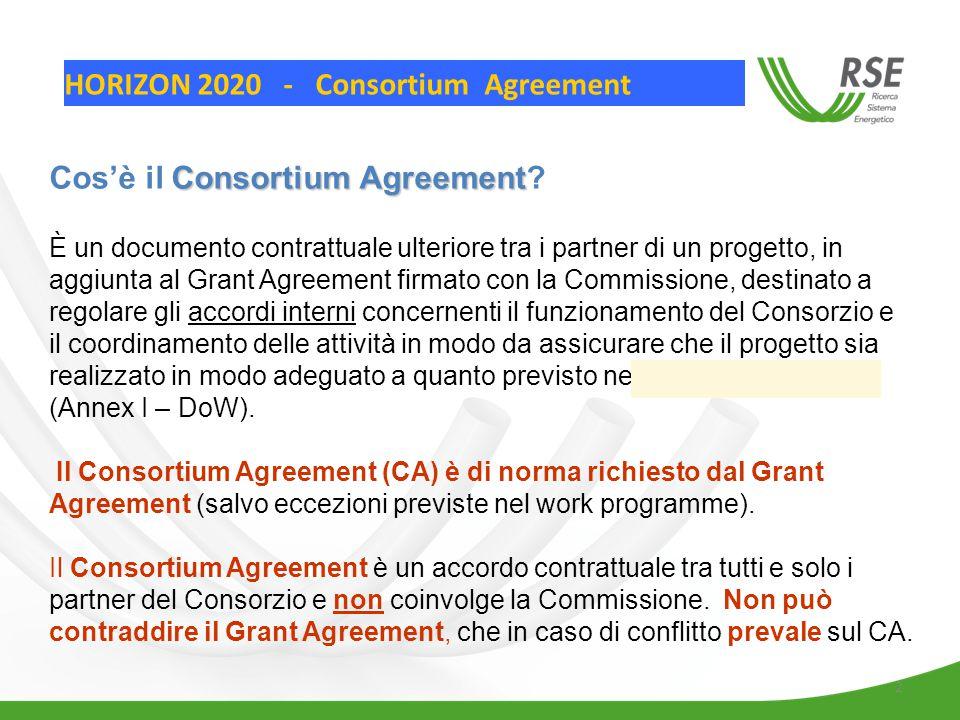 2 HORIZON 2020 - Consortium Agreement Consortium Agreement Cos'è il Consortium Agreement.