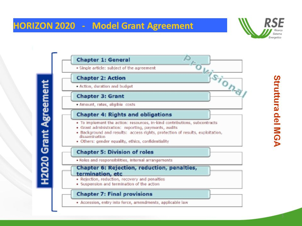 5 HORIZON 2020 - Model Grant Agreement Struttura del MGA