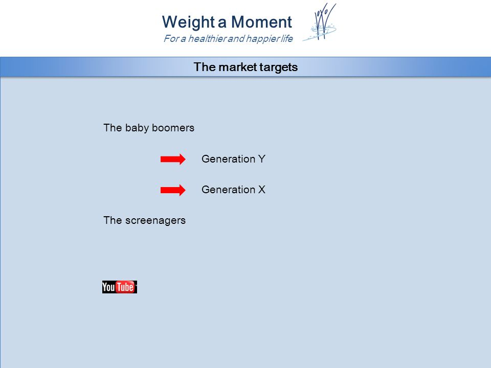 Weight a Moment For a healthier and happier life The baby boomers Generation Y Generation X The screenagers The baby boomers Generation Y Generation X The screenagers The market targets
