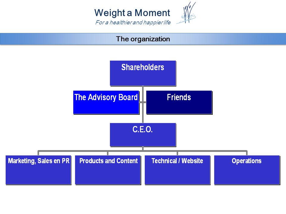 Weight a Moment For a healthier and happier life The organization