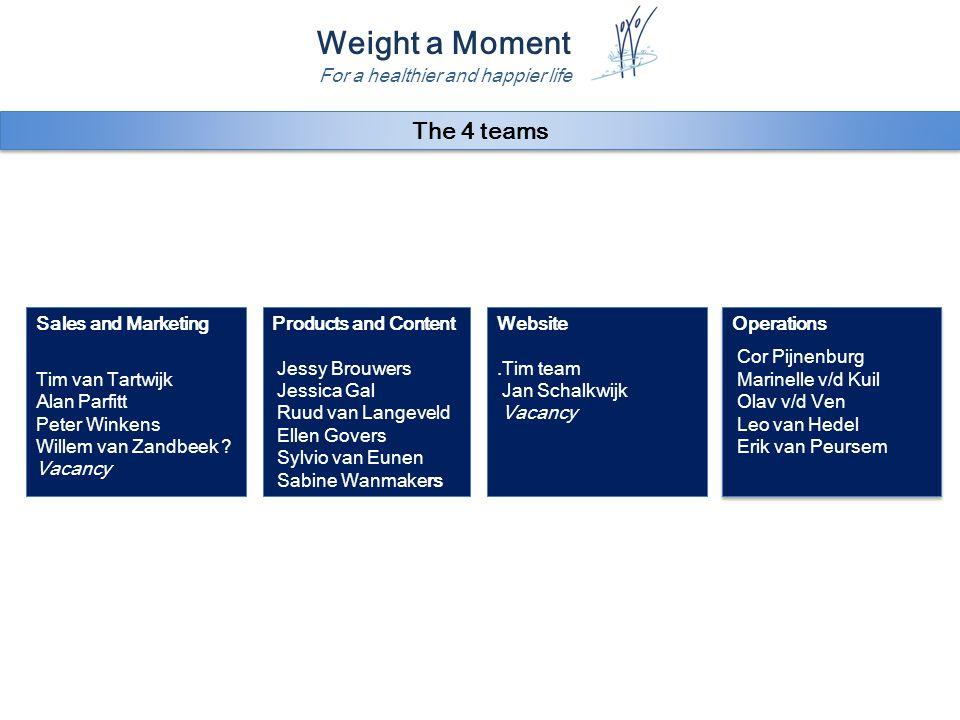 Weight a Moment For a healthier and happier life Operations Cor Pijnenburg Marinelle v/d Kuil Olav v/d Ven Leo van Hedel Erik van Peursem Operations C