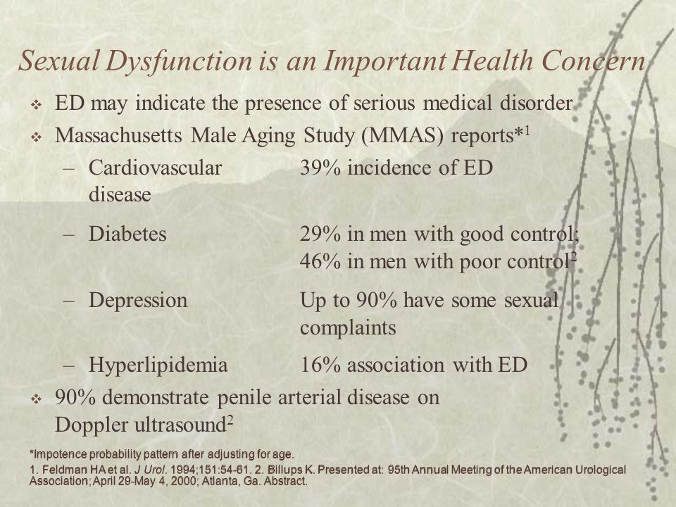  ED may indicate the presence of serious medical disorder  Massachusetts Male Aging Study (MMAS) reports* 1 –Cardiovascular39% incidence of ED disea