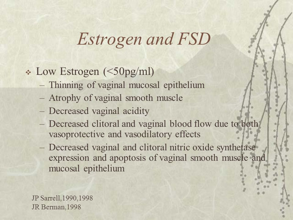 Estrogen and FSD  Low Estrogen (<50pg/ml) –Thinning of vaginal mucosal epithelium –Atrophy of vaginal smooth muscle –Decreased vaginal acidity –Decre