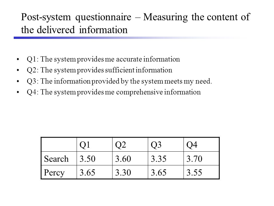 Post-system questionnaire – Measuring the format of the delivered information Q5: The structure of the presented information is clear to me.
