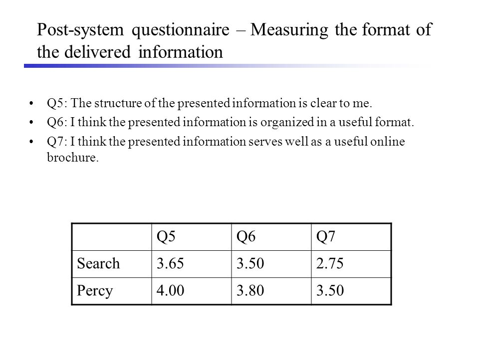 Post-system questionnaire – Understanding the intention of the user Q8: I would like to get more information on some specific projects presented.