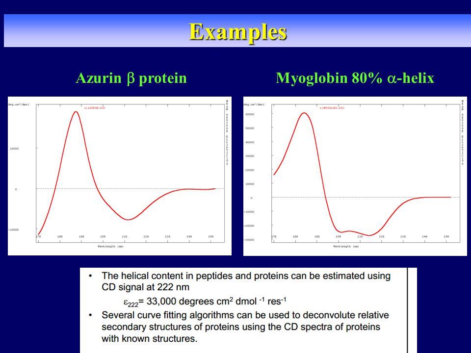 Examples Azurin  proteinMyoglobin 80%  -helix