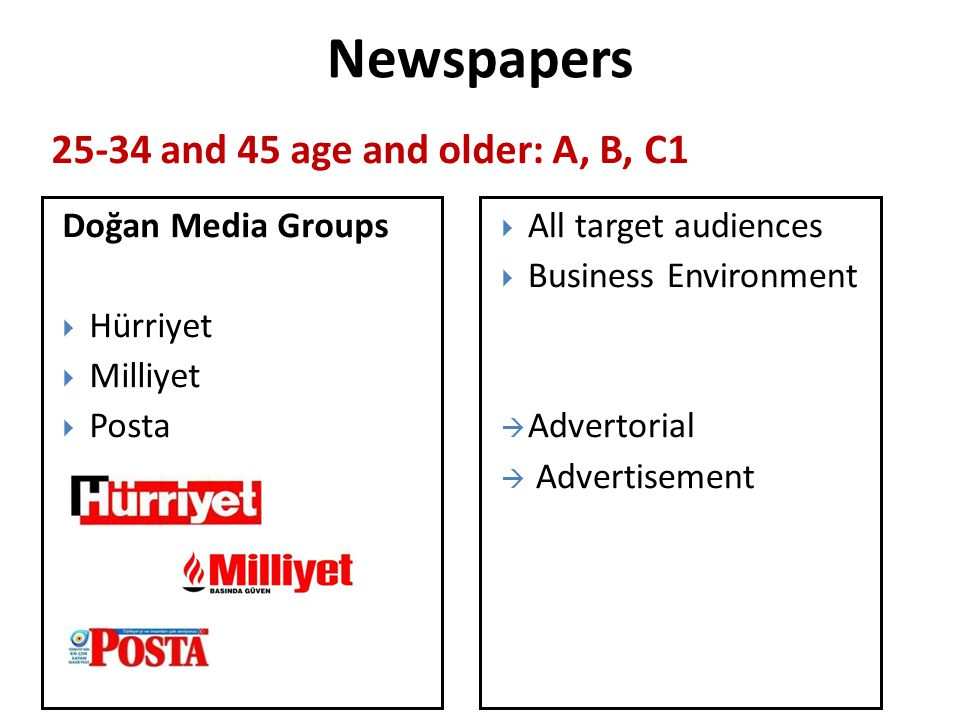 Newspapers Doğan Media Groups  Hürriyet  Milliyet  Posta  All target audiences  Business Environment  Advertorial  Advertisement 25-34 and 45 age and older: A, B, C1