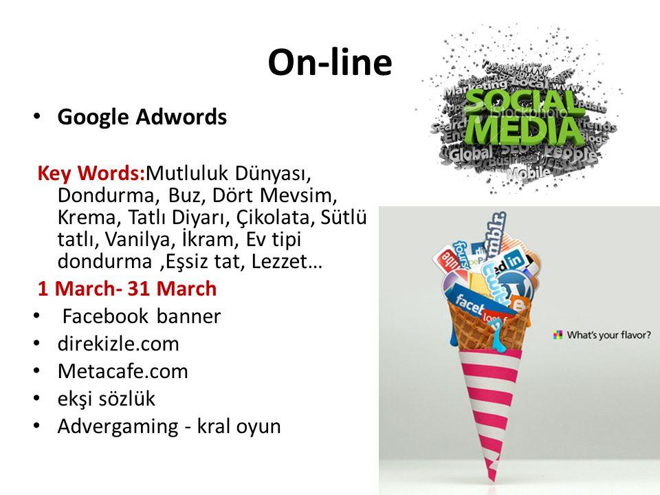 On-line Google Adwords Key Words:Mutluluk Dünyası, Dondurma, Buz, Dört Mevsim, Krema, Tatlı Diyarı, Çikolata, Sütlü tatlı, Vanilya, İkram, Ev tipi don