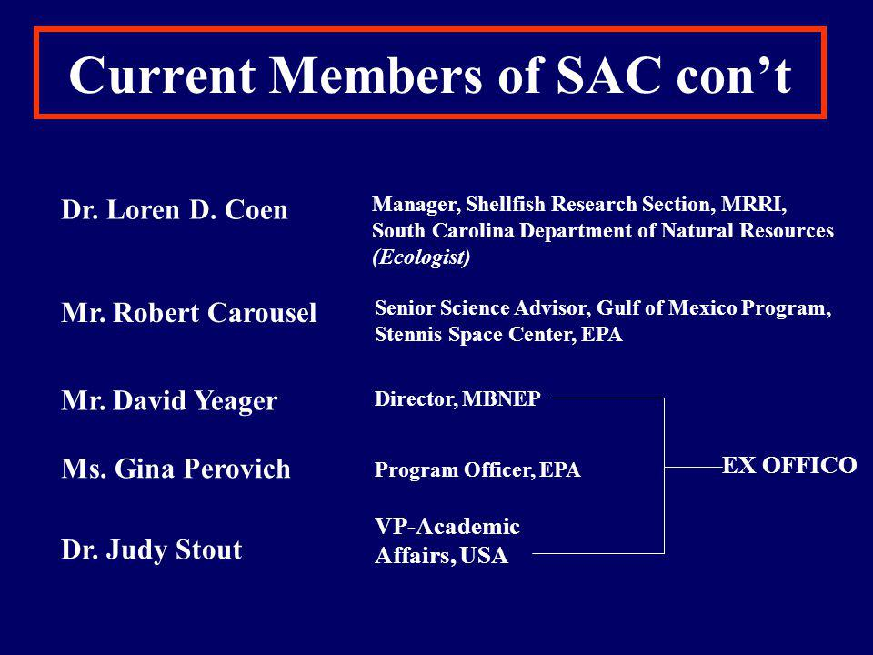 Current Members of SAC con't Dr. Loren D. Coen Mr.