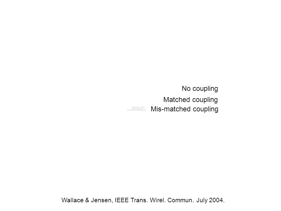 Wallace & Jensen, IEEE Trans. Wirel. Commun. July 2004. No coupling Mis-matched coupling Matched coupling