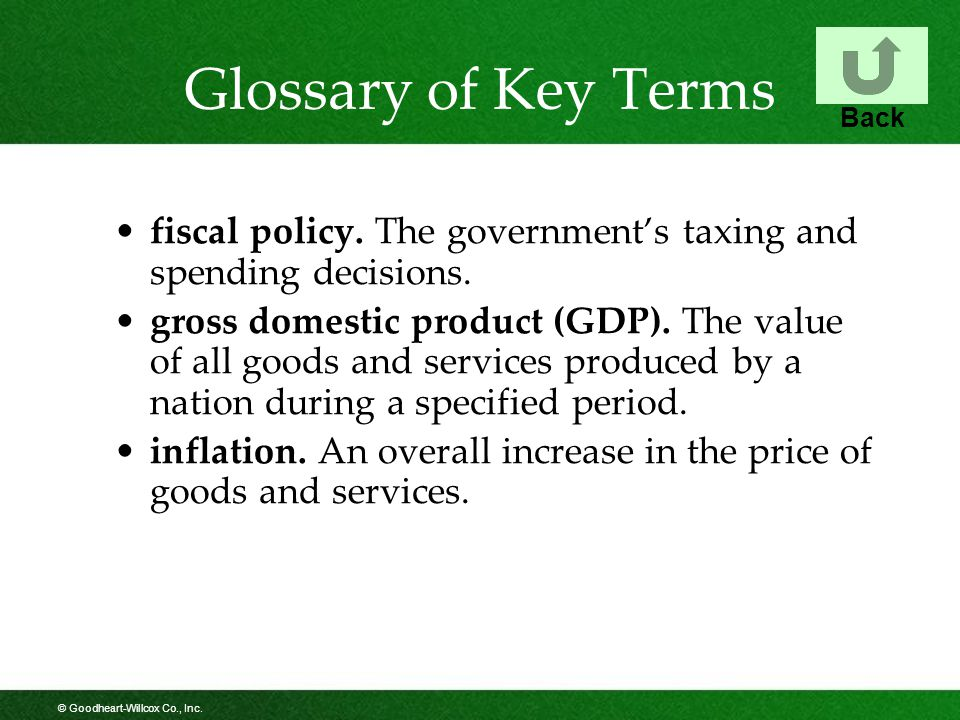 © Goodheart-Willcox Co., Inc.Glossary of Key Terms fiscal policy.