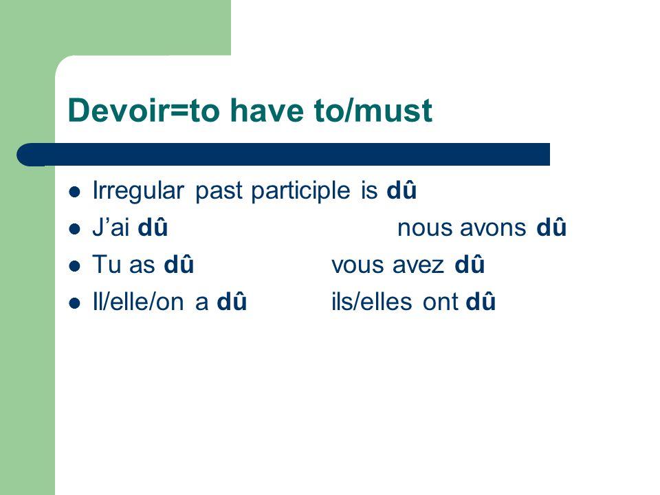 Être=to be Irregular past participle is été J'ai éténous avons été Tu as étévous avez été Il/elle/on a étéils/elles ont été
