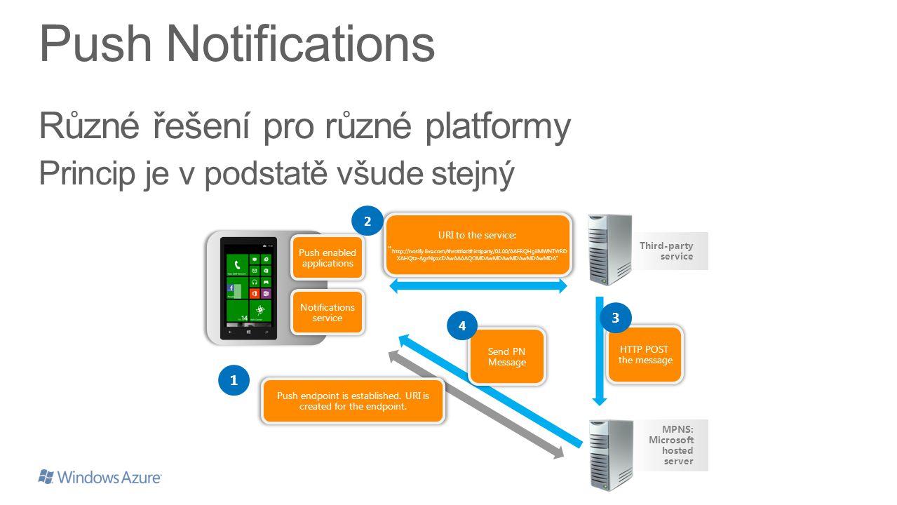 Push Notifications URI to the service: http://notify.live.com/throttledthirdparty/01.00/AAFRQHgiiMWNTYrRD XAHQtz-AgrNpzcDAwAAAAQOMDAwMDAwMDAwMDAwMDA Push enabled applications Notifications service HTTP POST the message Push endpoint is established.