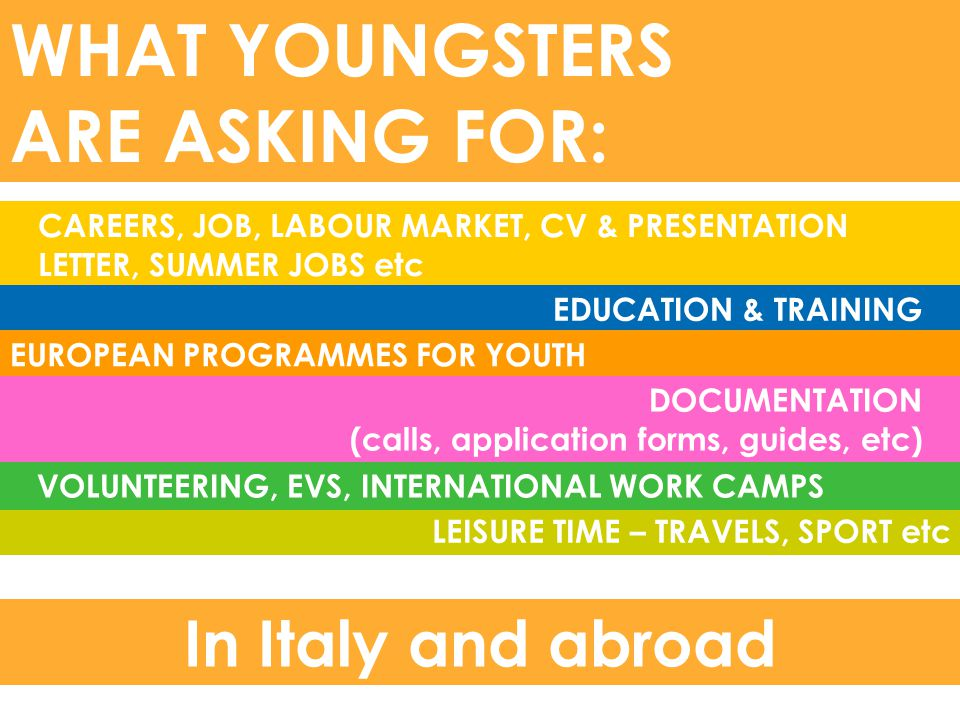 FOCUS ON TOOLS DATA BASE Information and good practices exchange, local points activities, communications, training, upgradings, technical support, documentation, tools A cura di Rita Vita Finzi – pld Eurodesk – Informagiovani – Comune di Ferrara European programmes for young people, information sheets, deadlines, promoting organizations INTRANET italian Training, partnerships, mobility, stage/internships, evs, volunteering, accomodation, jobs, network activities, international meetings, good practices etc.