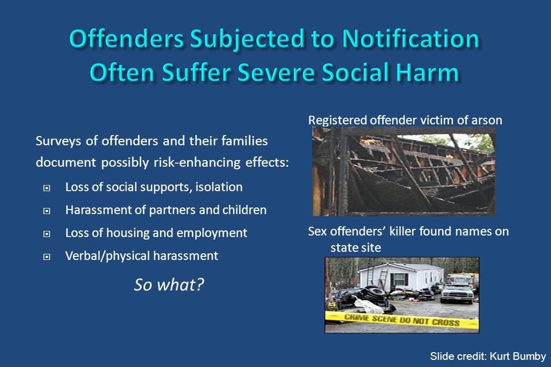 Surveys of offenders and their families document possibly risk-enhancing effects:  Loss of social supports, isolation  Harassment of partners and ch