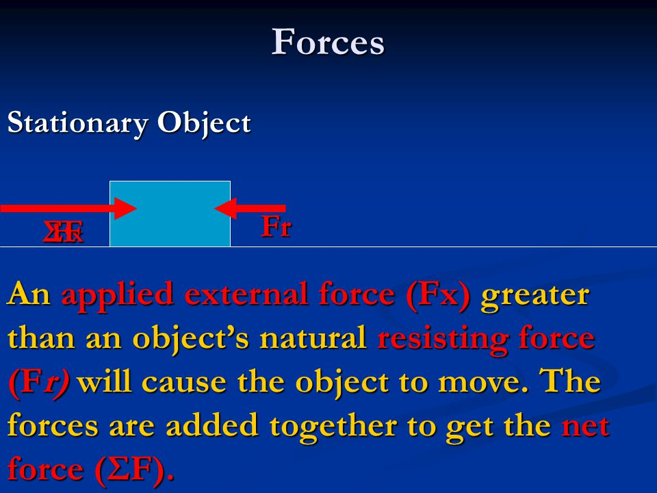 Forces Stationary Object FxFxFxFx An applied external force (Fx) greater than an object's natural resisting force (Fr) will cause the object to move.