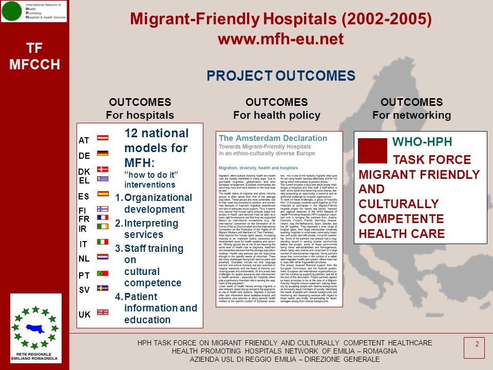 TF MFCCH HPH TASK FORCE ON MIGRANT FRIENDLY AND CULTURALLY COMPETENT HEALTHCARE HEALTH PROMOTING HOSPITALS NETWORK OF EMILIA – ROMAGNA AZIENDA USL DI REGGIO EMILIA – DIREZIONE GENERALE 3 The aims of Task Force on MFCCH To create a framework for continuity after the conclusion of the MFH project The HPH Task Force is co-ordinated by AUSL Reggio Emilia (HPH Regional Network Emilia Romagna).