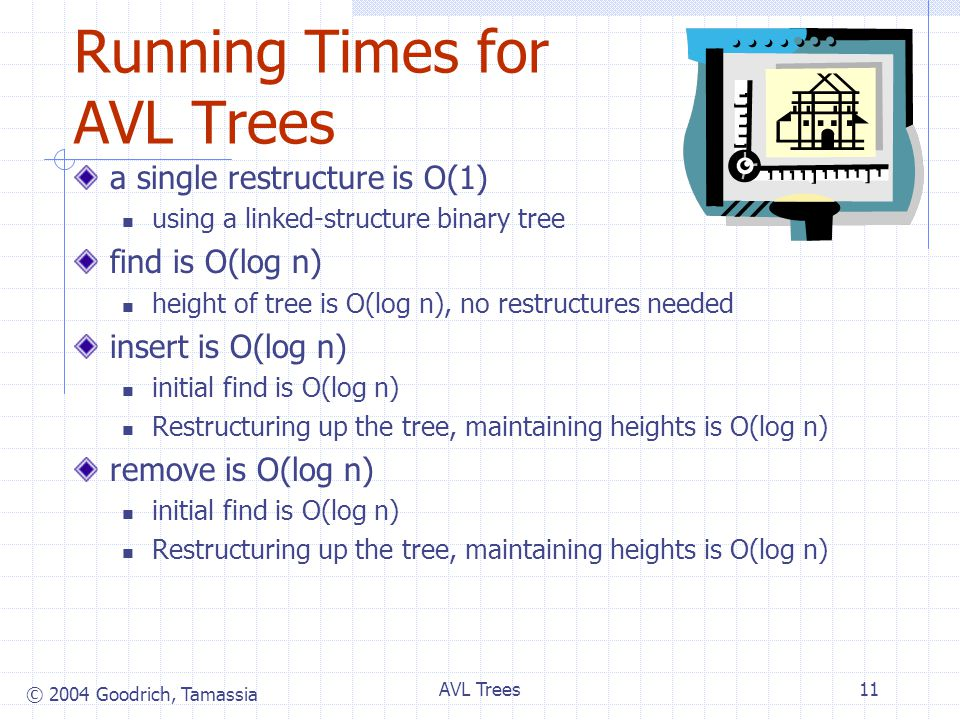 © 2004 Goodrich, Tamassia AVL Trees11 Running Times for AVL Trees a single restructure is O(1) using a linked-structure binary tree find is O(log n) height of tree is O(log n), no restructures needed insert is O(log n) initial find is O(log n) Restructuring up the tree, maintaining heights is O(log n) remove is O(log n) initial find is O(log n) Restructuring up the tree, maintaining heights is O(log n)