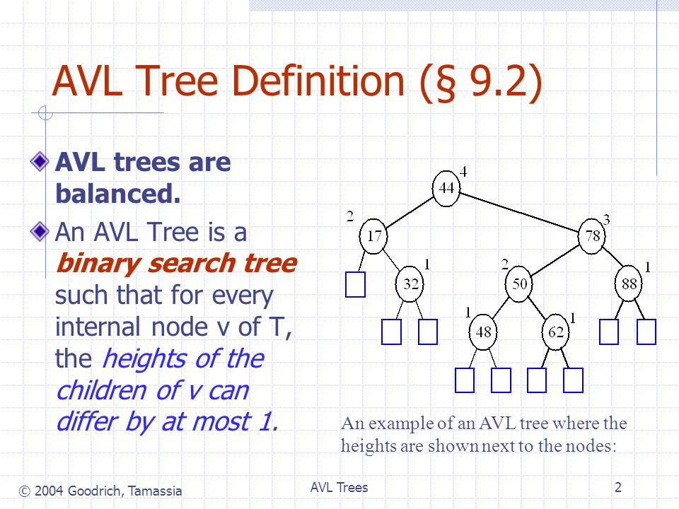 © 2004 Goodrich, Tamassia AVL Trees2 AVL Tree Definition (§ 9.2) AVL trees are balanced. An AVL Tree is a binary search tree such that for every inter