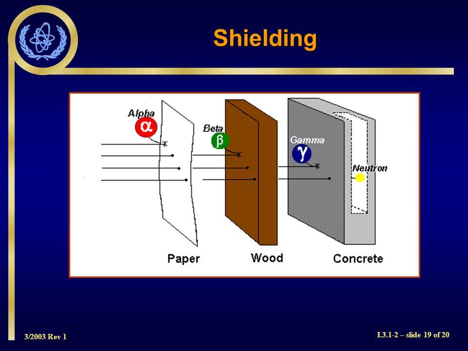 3/2003 Rev 1 I.3.1-2 – slide 19 of 20 Shielding