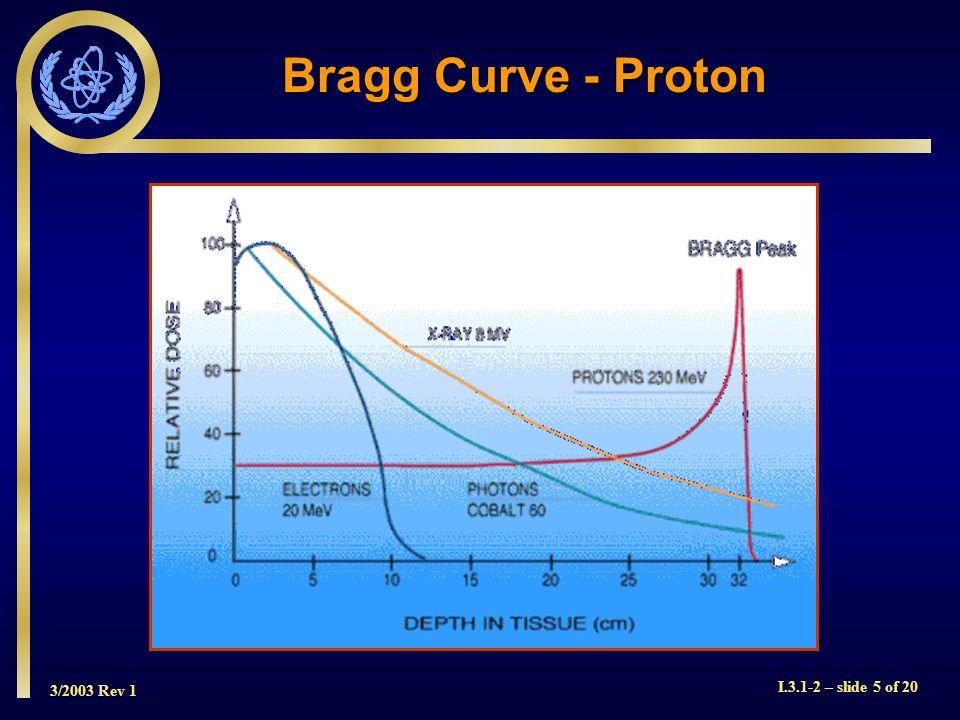 3/2003 Rev 1 I.3.1-2 – slide 5 of 20 Bragg Curve - Proton