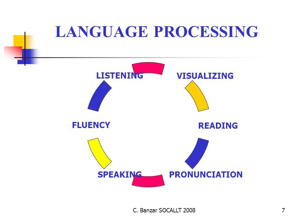 C. Banzar SOCALLT 20087 LANGUAGE PROCESSING VISUALIZING PRONUNCIATION SPEAKING FLUENCY LISTENING READING