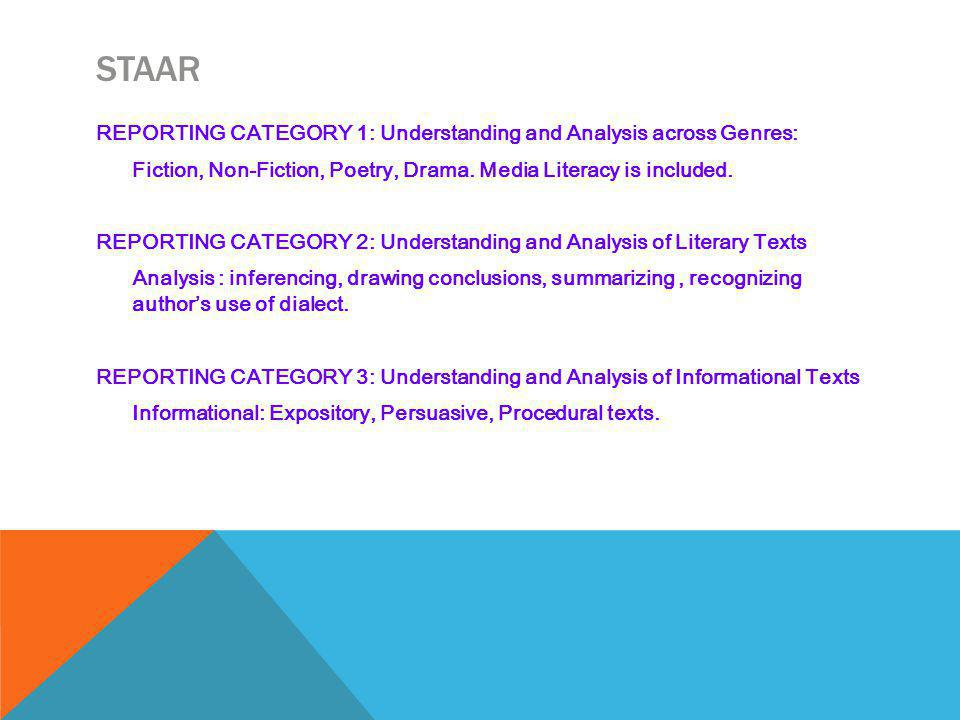 STAAR REPORTING CATEGORY 1: Understanding and Analysis across Genres: Fiction, Non-Fiction, Poetry, Drama.
