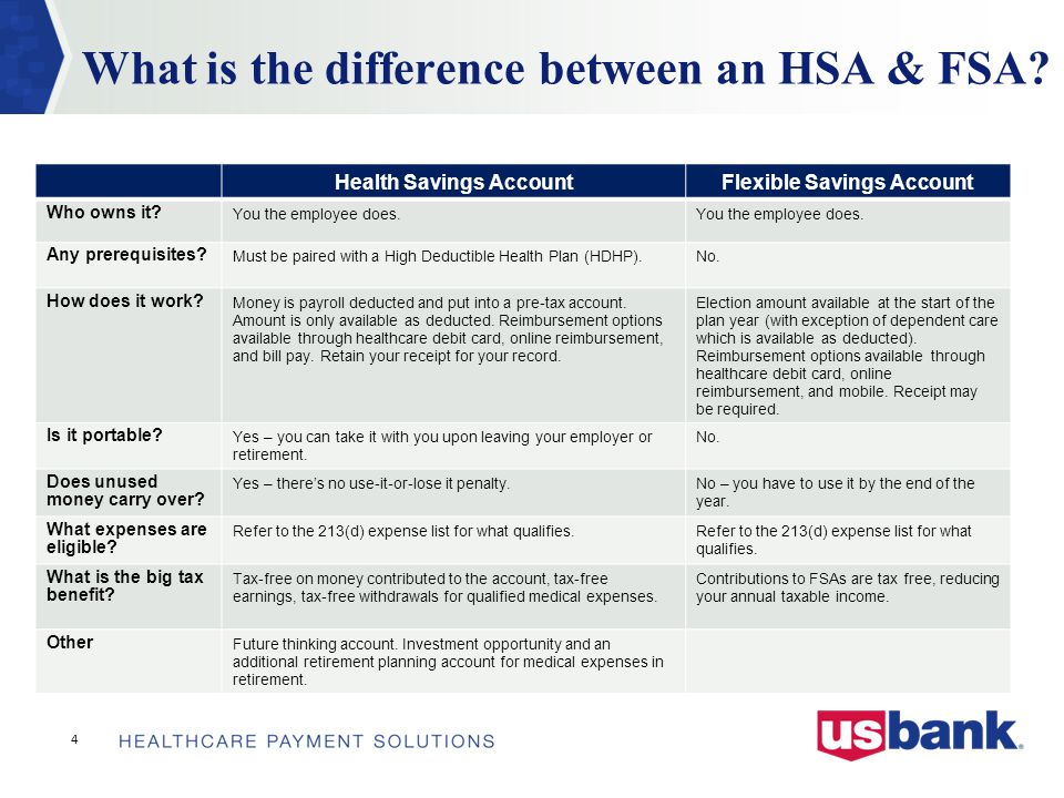 What is the difference between an HSA & FSA.