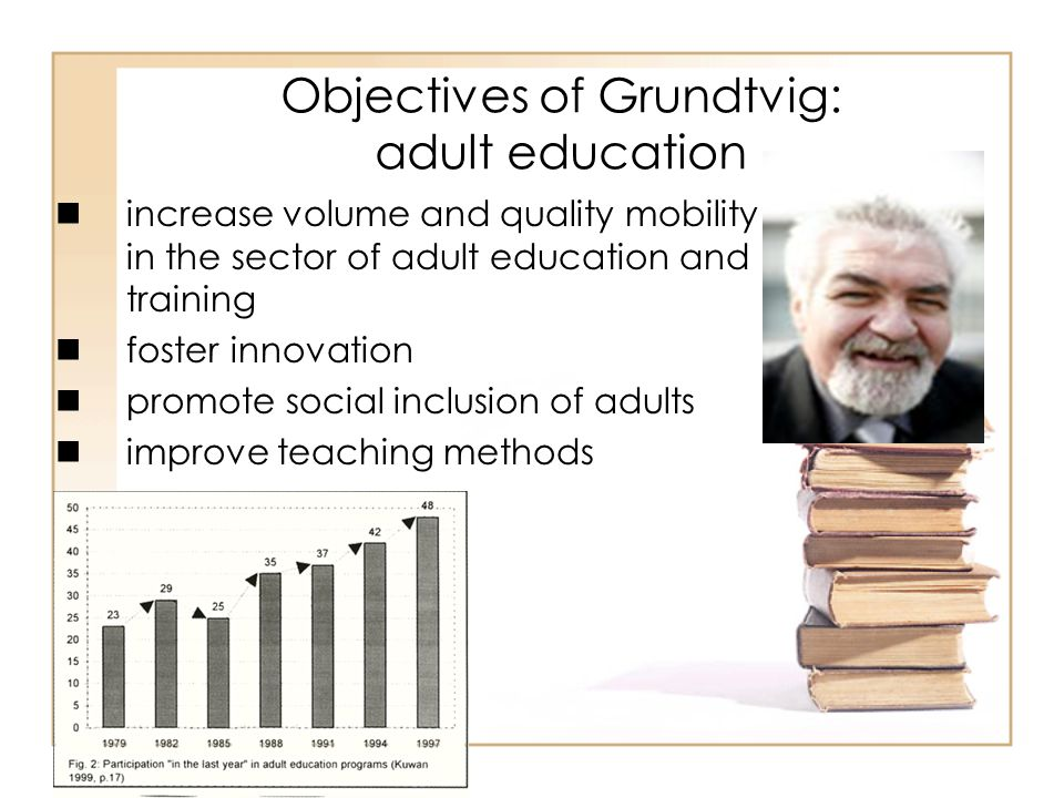 Objectives of Grundtvig: adult education increase volume and quality mobility in the sector of adult education and training foster innovation promote
