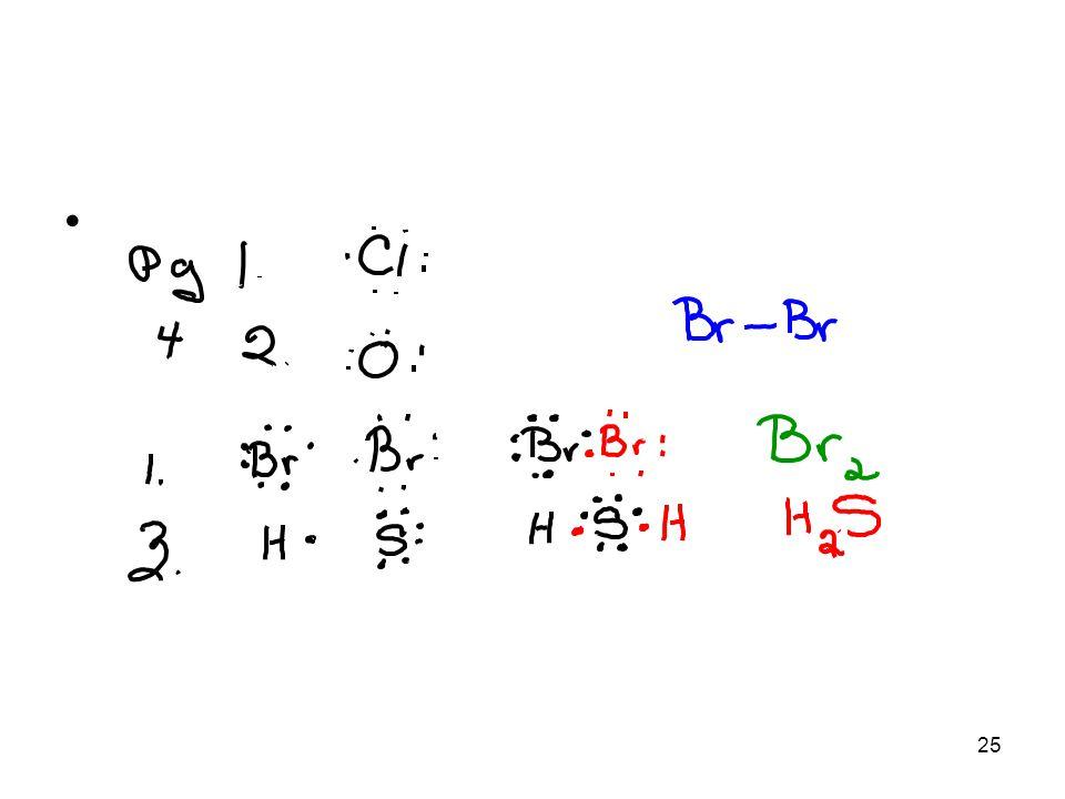 26 Covalent bonds (sharing e's) Bonded hydrogen atoms showing equal charge distribution Sample: H 2 http://www.beyondbooks.com/psc92/3c.asp Hydrogen and bromide bond with an unequal charge distribution Sample: HBr