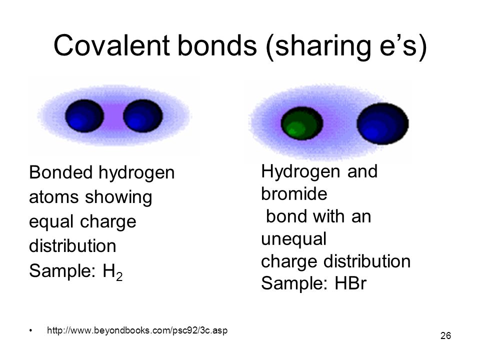 26 Covalent bonds (sharing e's) Bonded hydrogen atoms showing equal charge distribution Sample: H 2 http://www.beyondbooks.com/psc92/3c.asp Hydrogen and bromide bond with an unequal charge distribution Sample: HBr