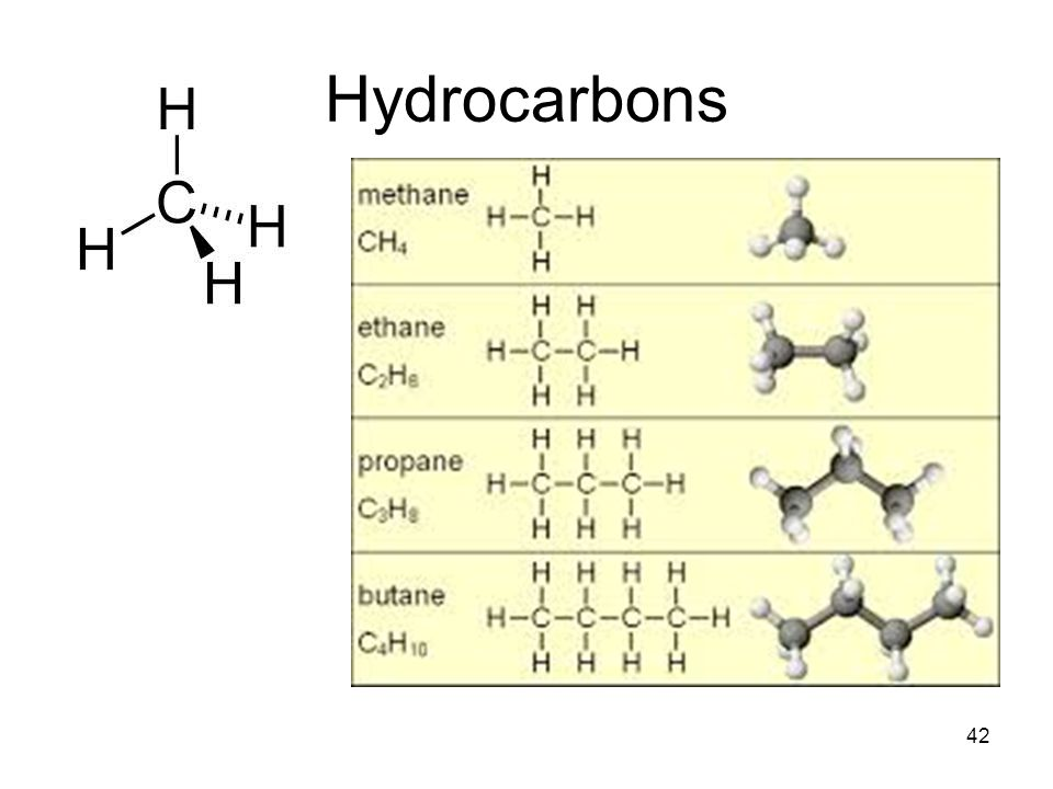 Hydrocarbons 42