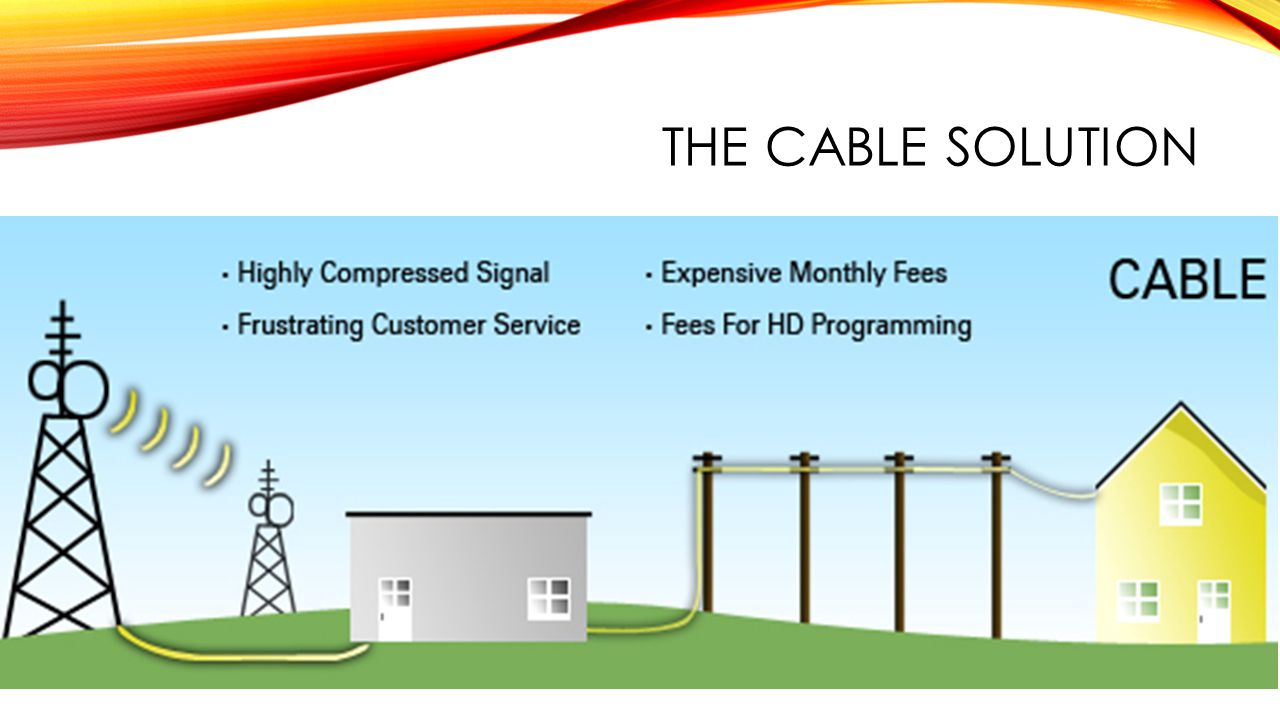THE CABLE SOLUTION