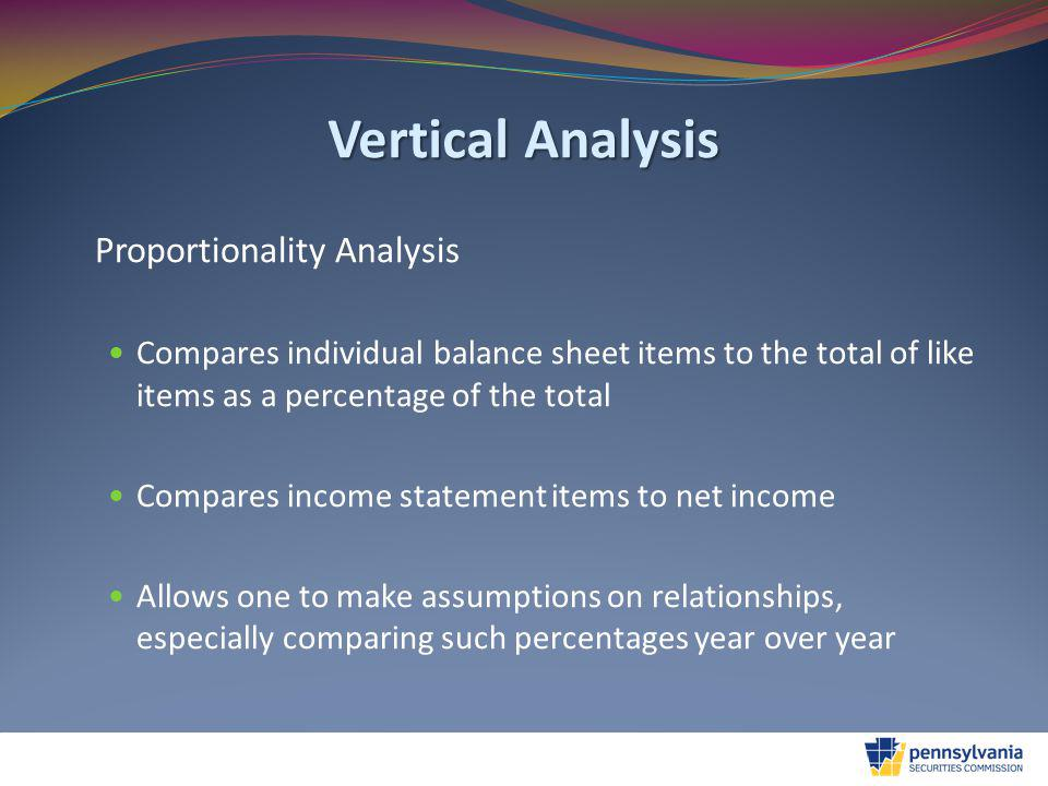 Vertical Analysis Proportionality Analysis Compares individual balance sheet items to the total of like items as a percentage of the total Compares income statement items to net income Allows one to make assumptions on relationships, especially comparing such percentages year over year