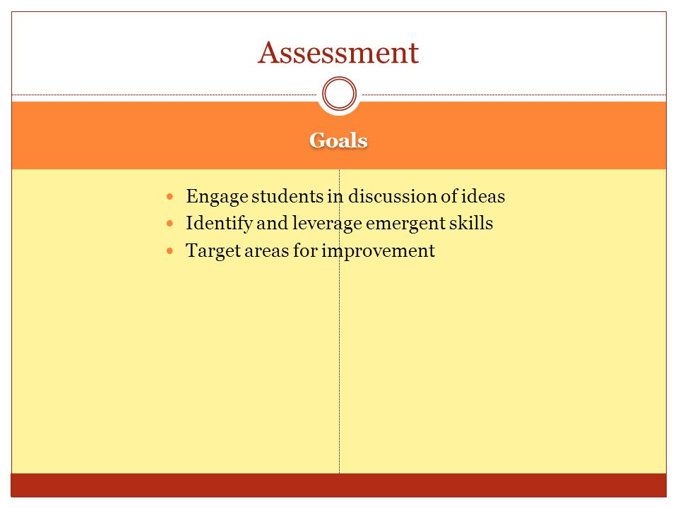 Goals Engage students in discussion of ideas Identify and leverage emergent skills Target areas for improvement Assessment
