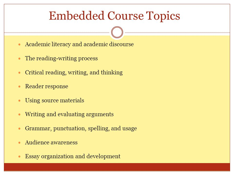 Embedded Course Topics Academic literacy and academic discourse The reading-writing process Critical reading, writing, and thinking Reader response Using source materials Writing and evaluating arguments Grammar, punctuation, spelling, and usage Audience awareness Essay organization and development