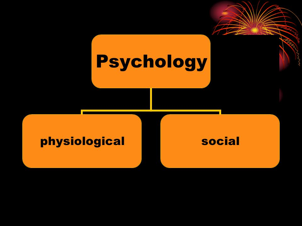 Incorporating Social/ Cultural and Contextual Elements into A The study of mind and mental attributes such as language were part of philosophy Wundt (1977) Split psychology into two strands.