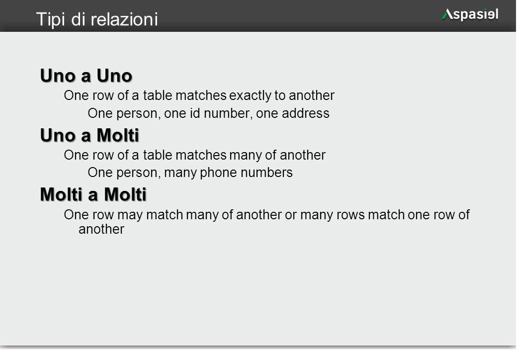 15 Tipi di relazioni Uno a Uno One row of a table matches exactly to another One person, one id number, one address Uno a Molti One row of a table mat