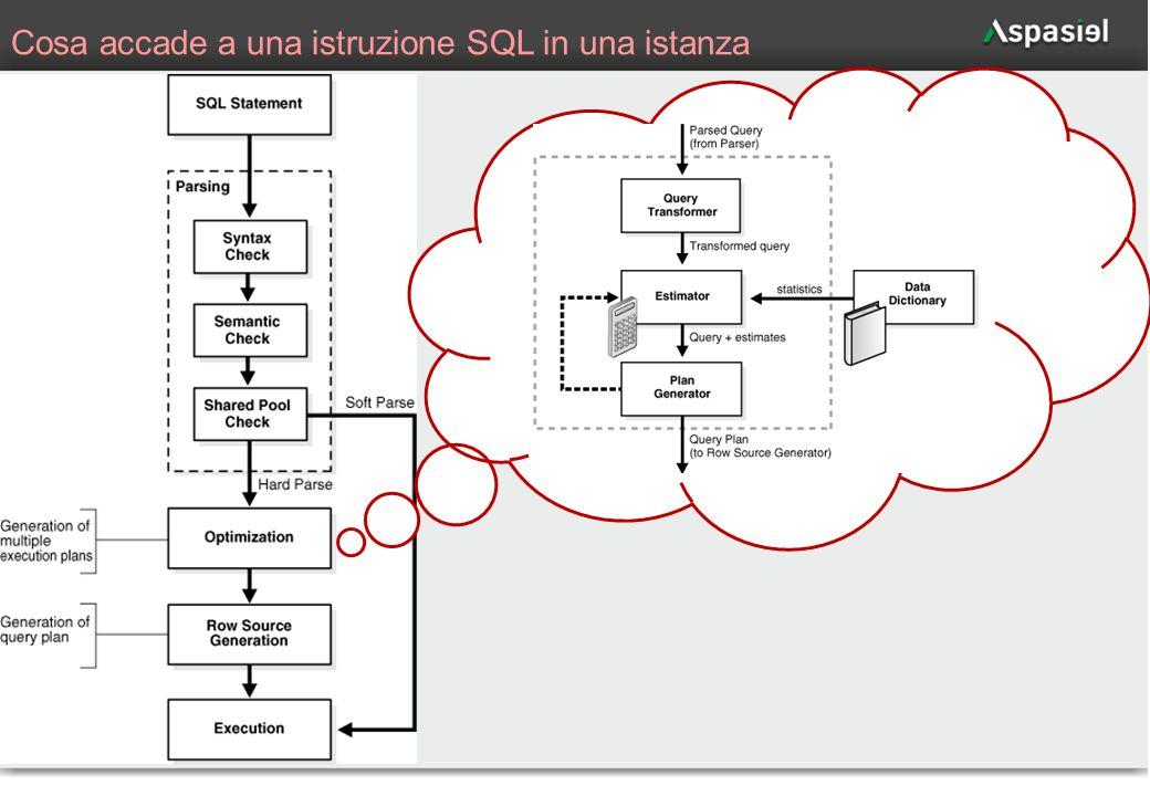 40 Cosa accade a una istruzione SQL in una istanza