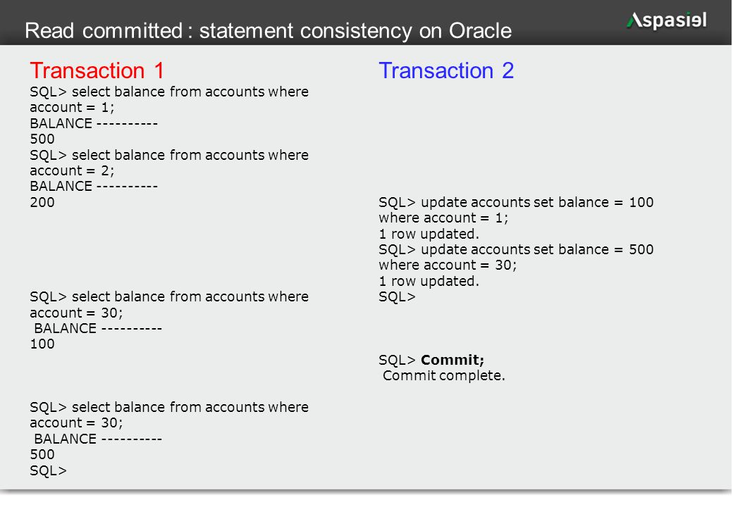 55 Read committed : statement consistency on Oracle Transaction 2 SQL> update accounts set balance = 100 where account = 1; 1 row updated. SQL> update