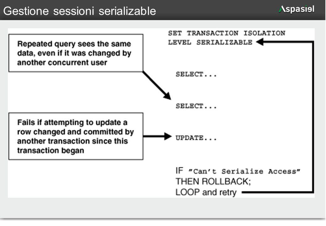 61 Gestione sessioni serializable