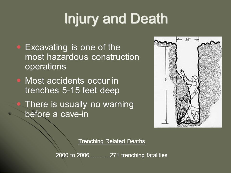 Injury and Death Excavating is one of the most hazardous construction operations Most accidents occur in trenches 5-15 feet deep There is usually no w