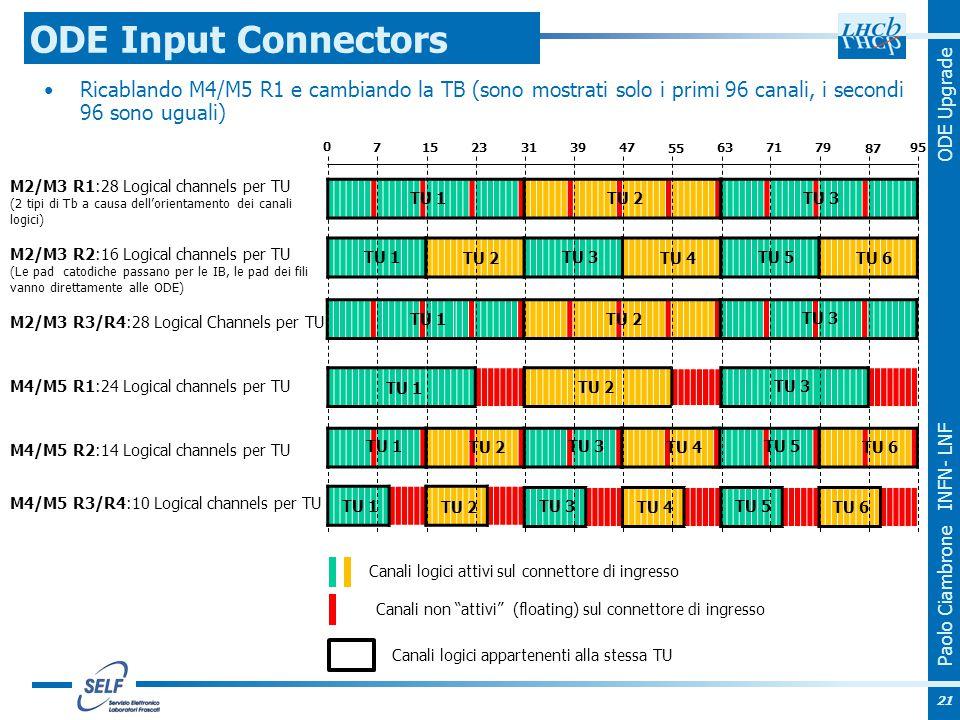 Paolo Ciambrone INFN- LNF ODE Upgrade TU 1 TU 2 Ricablando M4/M5 R1 e cambiando la TB (sono mostrati solo i primi 96 canali, i secondi 96 sono uguali) ODE Input Connectors M2/M3 R2:16 Logical channels per TU (Le pad catodiche passano per le IB, le pad dei fili vanno direttamente alle ODE) M4/M5 R2:14 Logical channels per TU M4/M5 R3/R4:10 Logical channels per TU M4/M5 R1:24 Logical channels per TU TU 1 TU 2 TU 3 TU 1 TU 2 TU 3 TU 4 TU 5 TU 6 TU 1 TU 2 TU 3 TU 4 TU 5 TU 6 TU 1 TU 2 TU 3 TU 4 TU 5 TU 6 M2/M3 R1:28 Logical channels per TU (2 tipi di Tb a causa dell'orientamento dei canali logici) TU 1 TU 2 TU 3 M2/M3 R3/R4:28 Logical Channels per TU 0 715 23 31 3947 55 63 7179 87 95 Canali logici attivi sul connettore di ingresso Canali non attivi (floating) sul connettore di ingresso Canali logici appartenenti alla stessa TU TU 3 21