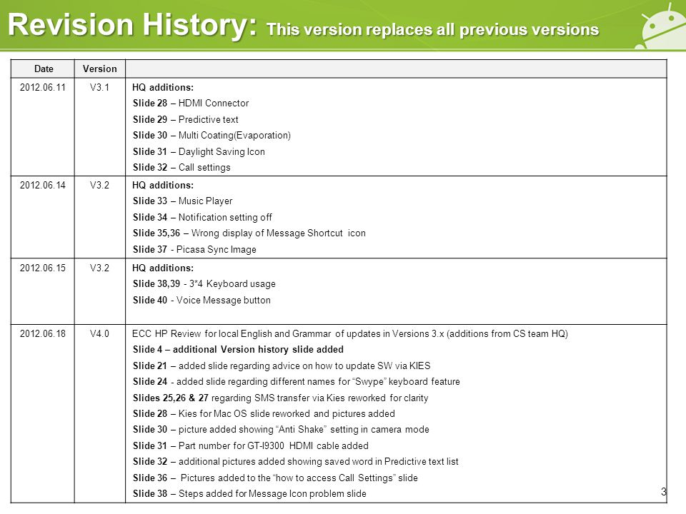 DateVersion 2012.06.18V4.0 Continued Updates from CS team HQ added to Ver.