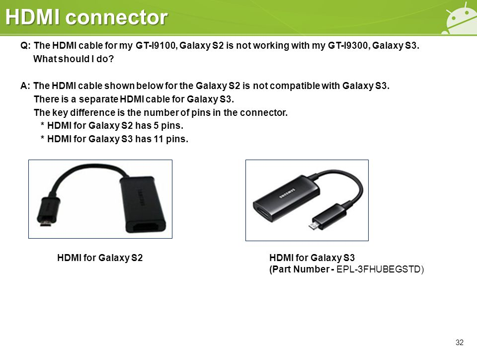 HDMI connector 32 Q: The HDMI cable for my GT-I9100, Galaxy S2 is not working with my GT-I9300, Galaxy S3.